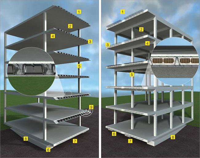 Hình ảnh Sàn nhẹ UBot (Uboot Beton) – Giải pháp xanh trong xây dựng 1