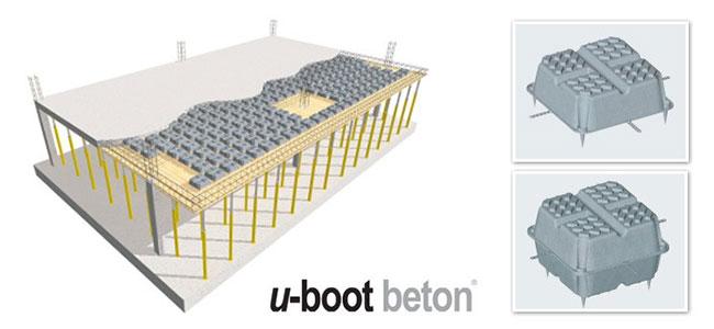 Hình ảnh Sàn nhẹ UBot (Uboot Beton) – Giải pháp xanh trong xây dựng 4