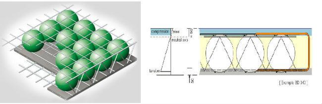 Hình ảnh Ưu nhược điểm của Sàn Bóng, Sàn 3D, Sàn Ubot LPC 1
