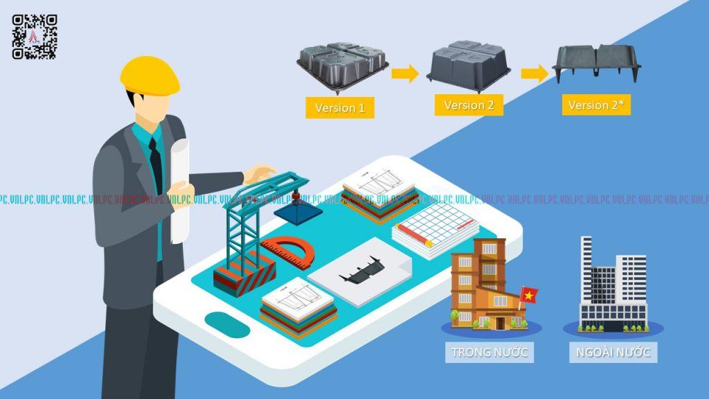 Khi về Việt Nam, sản phẩm đã được LPC nghiên cứu, phát triển từ version 1 lên version 2 tiếp tục điều chỉnh lên version 2* và phát minh ra version 3. Dựa trên những nguyên lý ban đầu nhưng đã khác đi tới 90% so với phiên bản đầu tiên với Tạo ra những cải tiến, ứng dụng và phát triển trong thi công xây dựng, nhận được nhiều sự ủng hộ của các chủ đầu tư trong và ngoài nước