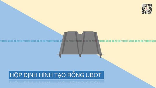 Hình ảnh Lịch Sử Hình Thành Ubot 1