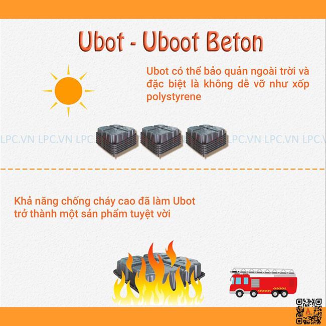 Hình ảnh giới thiệu hộp Ubot 3
