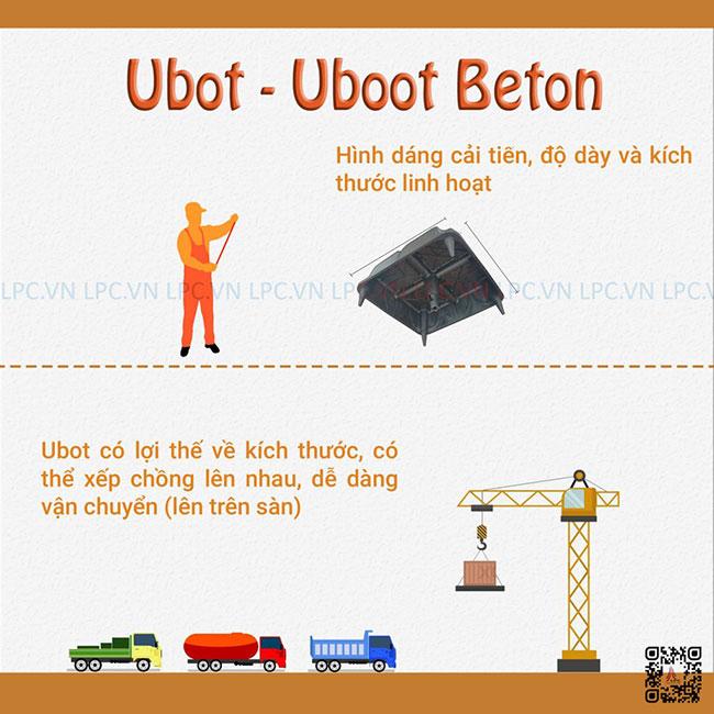 Hình ảnh giới thiệu hộp Ubot 4