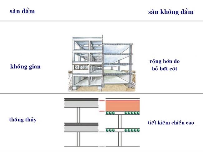 do-giay-san-khong-dam-2